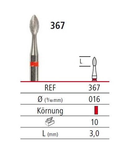 Диамантен борер - пламък 367, турбинен