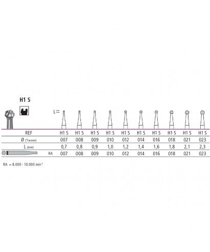Твърдосплавен борер - кръгъл за обратен н-к H1SRA